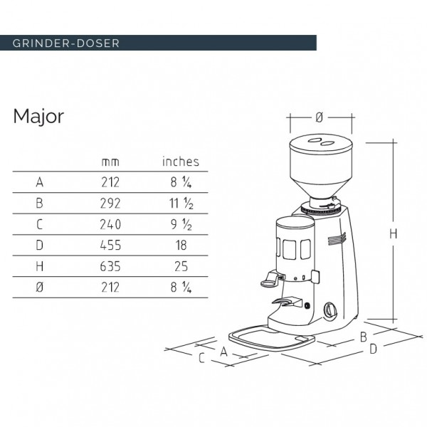 Mazzer Major Dimensions